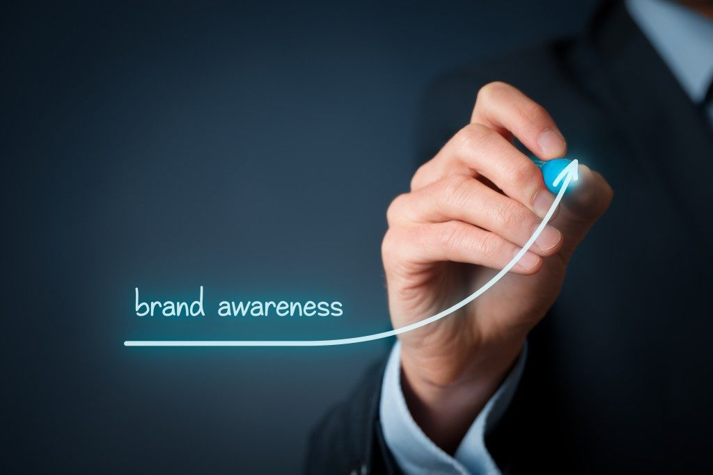 brand awareness concept